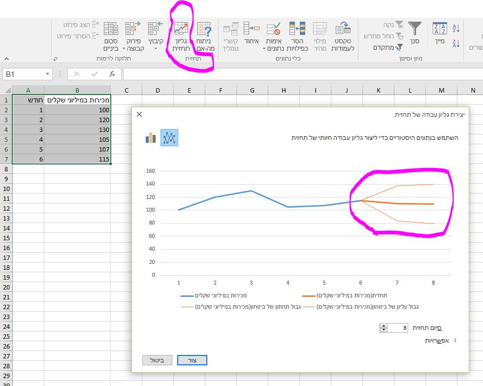 Excel2016_Forcast